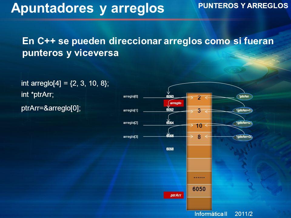 6050 arreglo 6052 6054 6056 6058 6050 arreglo 6052 6054 6056 6058 ptrArr Apuntadores y arreglos PUNTEROS Y ARREGLOS En C++ se pueden direccionar arreglos como si fueran punteros y viceversa int arreglo[4] = {2, 3, 10, 8}; int *ptrArr; ptrArr=&arreglo[0]; arreglo[0] arreglo[1] arreglo[2] arreglo[3] ptrArr ptrArr+1 ptrArr+2 ptrArr+3 *ptrArr *(ptrArr+1) *(ptrArr+2) *(ptrArr+3) Informática II 2011/2