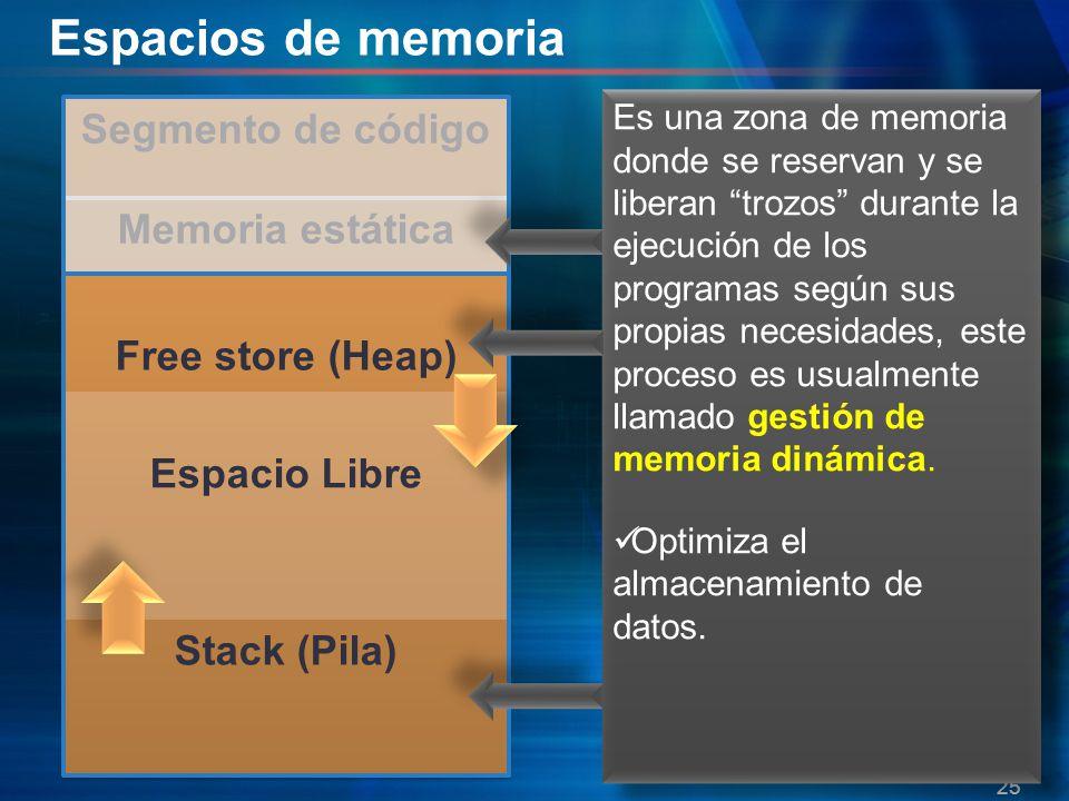 Espacios de memoria Informática II 2009/2 25 Reservada antes de la ejecución del programa Permanece fija.