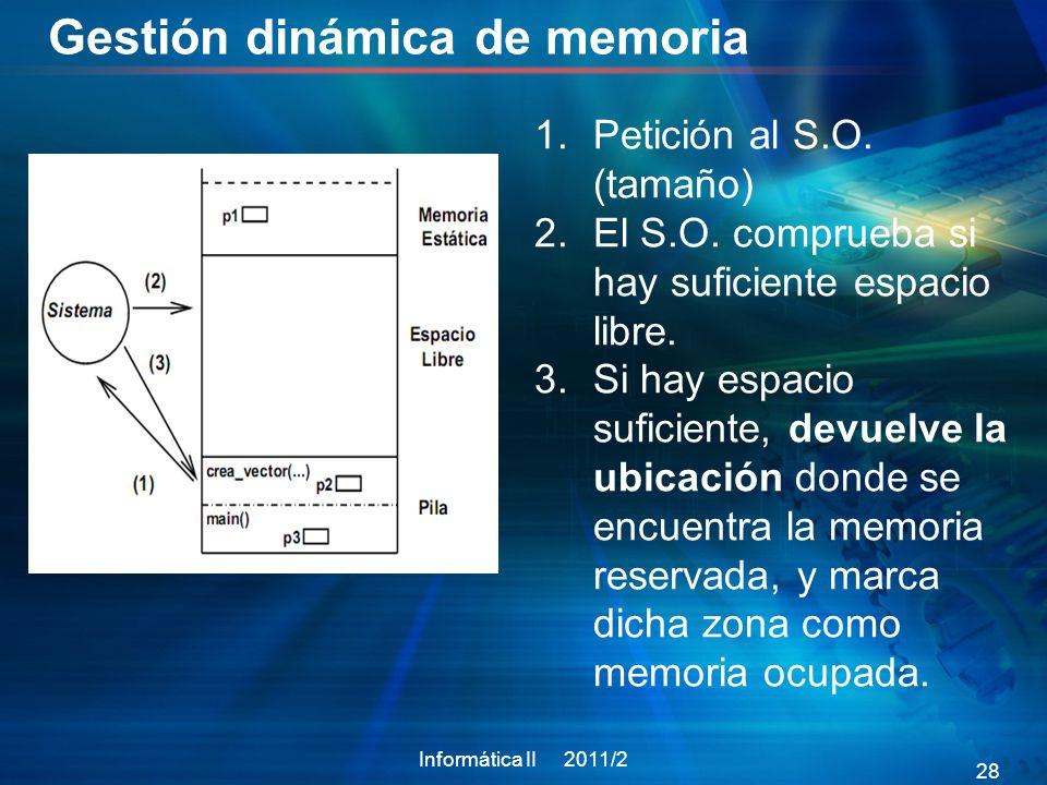 Gestión dinámica de memoria Informática II 2011/2 28 1.Petición al S.O.