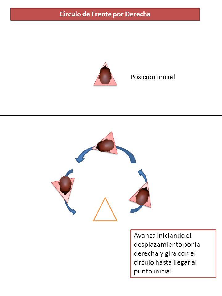 Circulo de Frente por Derecha Posición inicial Avanza iniciando el desplazamiento por la derecha y gira con el circulo hasta llegar al punto inicial