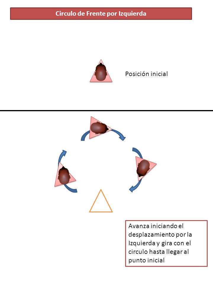 Circulo de Frente por Izquierda Posición inicial Avanza iniciando el desplazamiento por la Izquierda y gira con el circulo hasta llegar al punto inicial