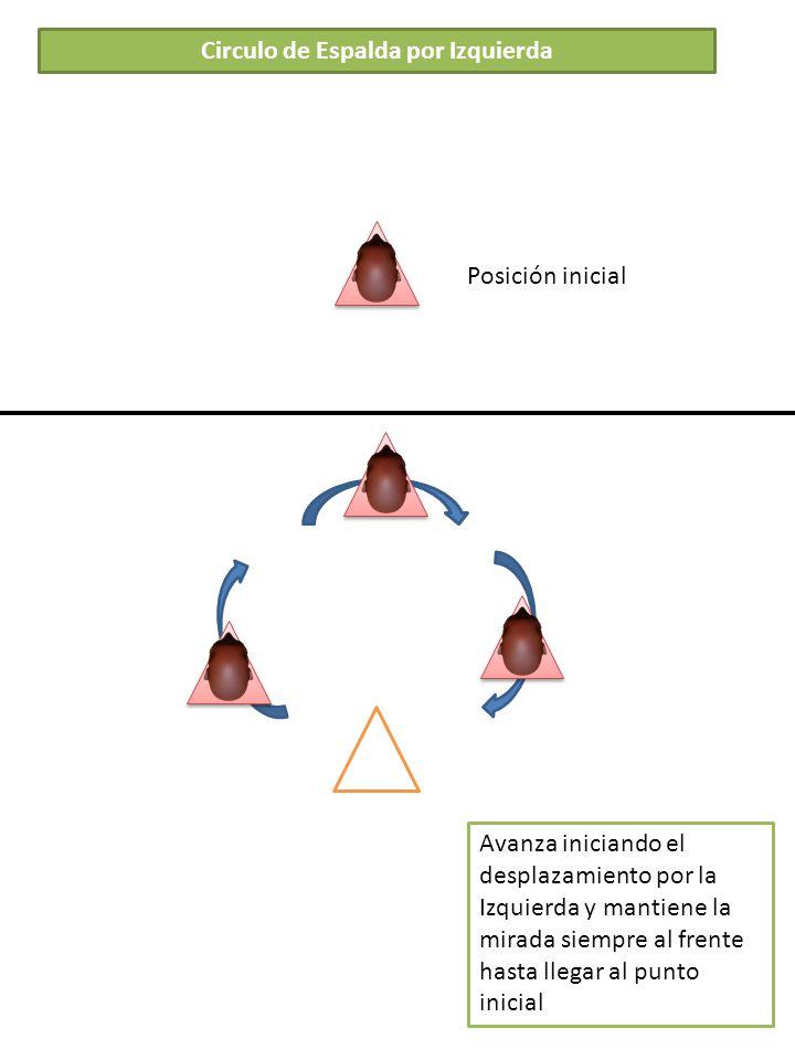 Circulo de Espalda por Izquierda Posición inicial Avanza iniciando el desplazamiento por la Izquierda y mantiene la mirada siempre al frente hasta lle