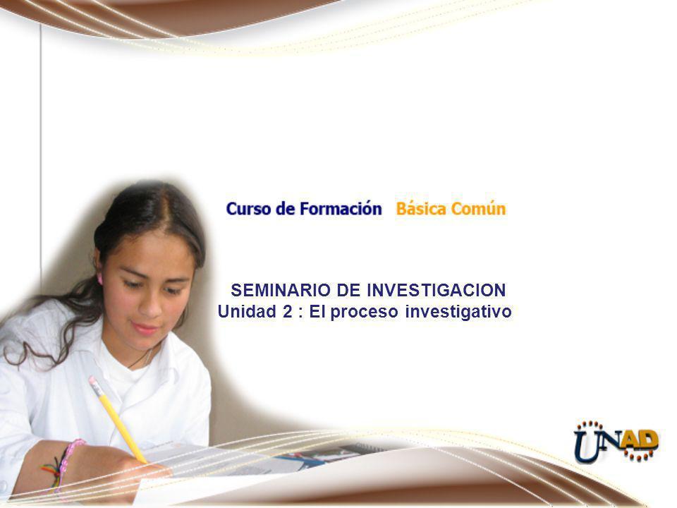 OBJETIVOS Aplicar las técnicas de la documentación y los esquemas formales y lógicos de la planeación Investigativa.