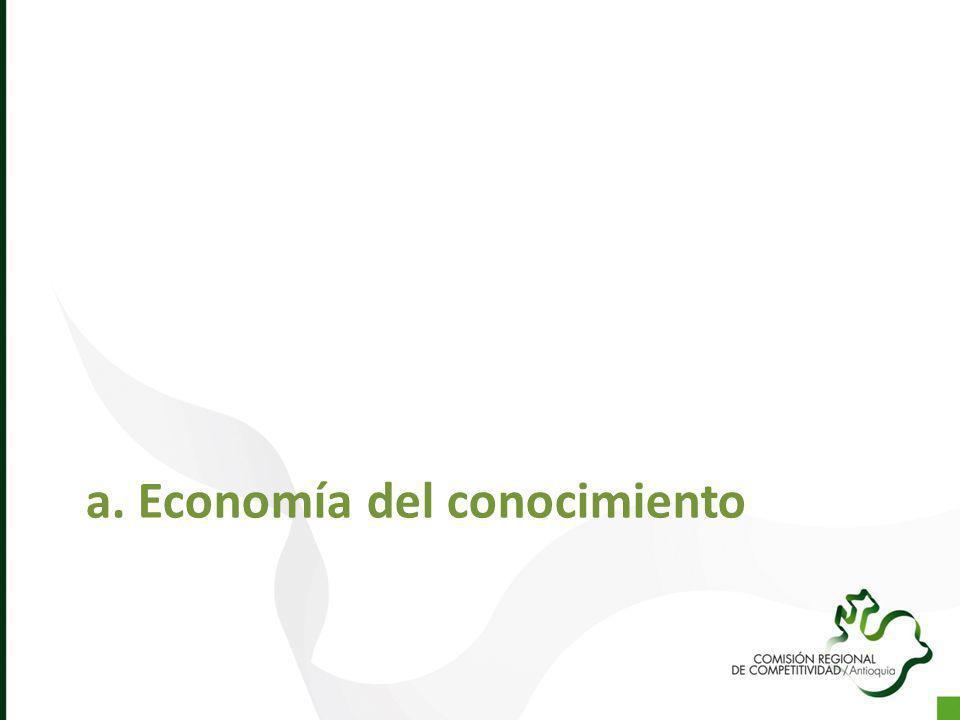 a. Economía del conocimiento
