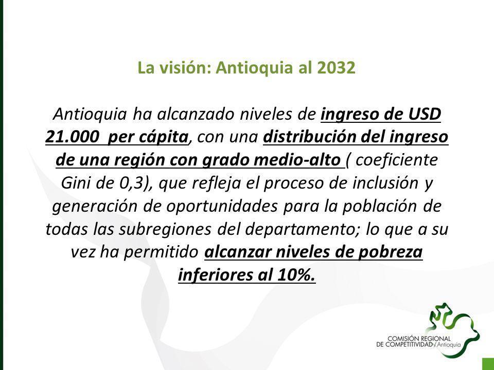 La visión: Antioquia al 2032 Antioquia ha alcanzado niveles de ingreso de USD 21.000 per cápita, con una distribución del ingreso de una región con gr