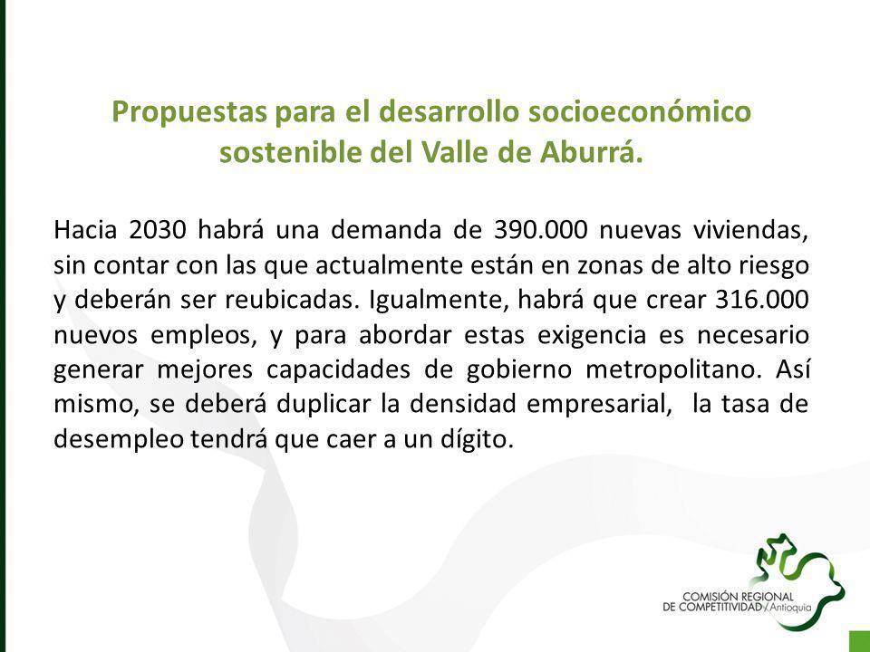 Propuestas para el desarrollo socioeconómico sostenible del Valle de Aburrá. Hacia 2030 habrá una demanda de 390.000 nuevas viviendas, sin contar con