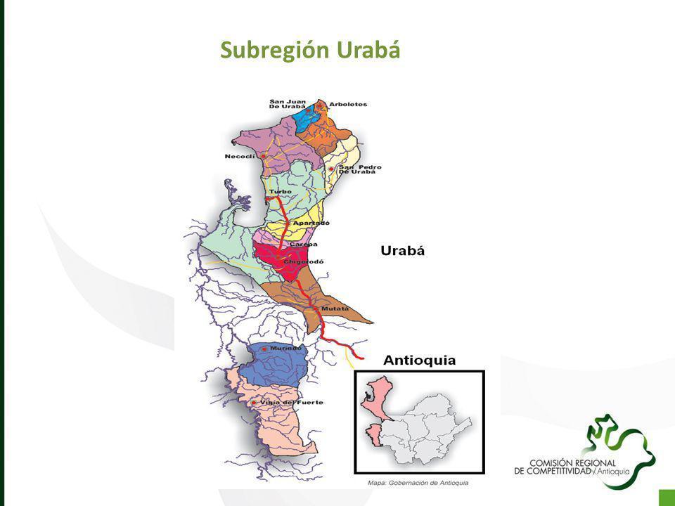Subregión Urabá
