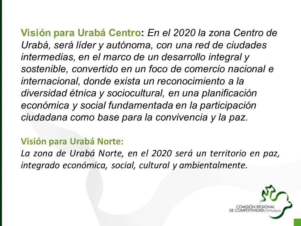 Visión para Urabá Centro: En el 2020 la zona Centro de Urabá, será líder y autónoma, con una red de ciudades intermedias, en el marco de un desarrollo