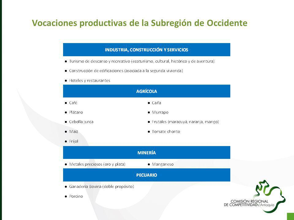 Vocaciones productivas de la Subregión de Occidente