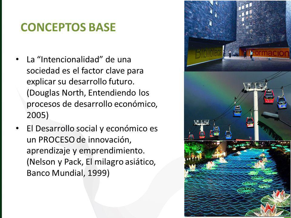 La construcción de los escenarios de Medellín y Antioquia al 2032 es la definición de las estrategias de aprendizaje, innovación y emprendimiento que trasformarán a la región.