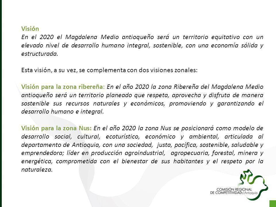 Visión En el 2020 el Magdalena Medio antioqueño será un territorio equitativo con un elevado nivel de desarrollo humano integral, sostenible, con una