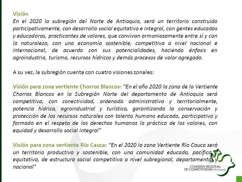 Visión En el 2020 la subregión del Norte de Antioquia, será un territorio construido participativamente, con desarrollo social equitativo e integral,