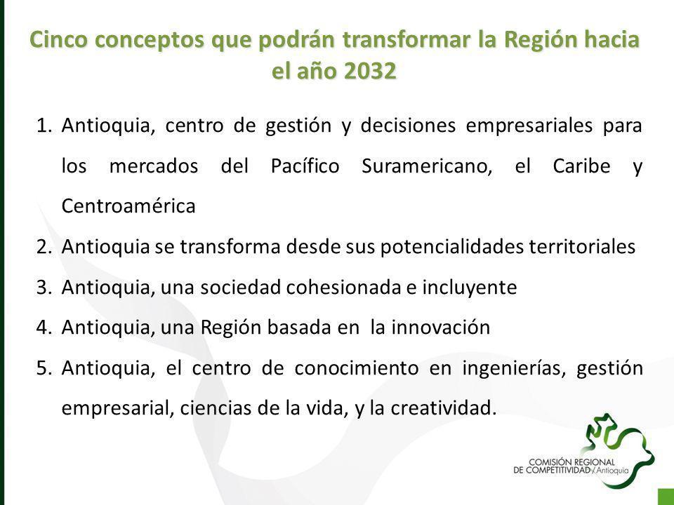 Cinco conceptos que podrán transformar la Región hacia el año 2032 1.Antioquia, centro de gestión y decisiones empresariales para los mercados del Pac