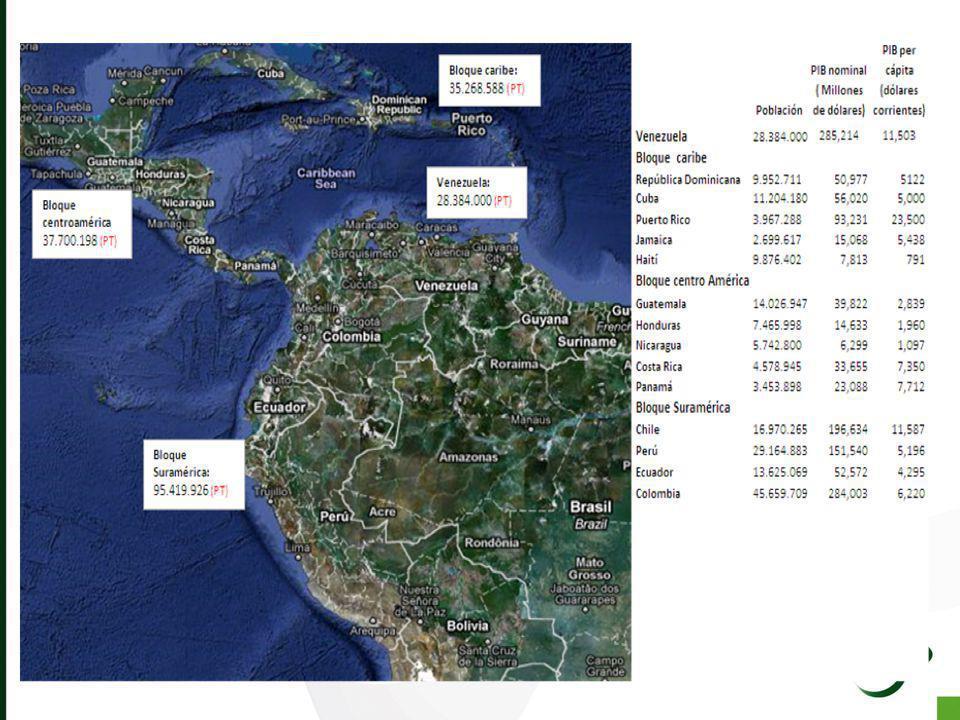 Proyectos indicativos para la Subregión Norte