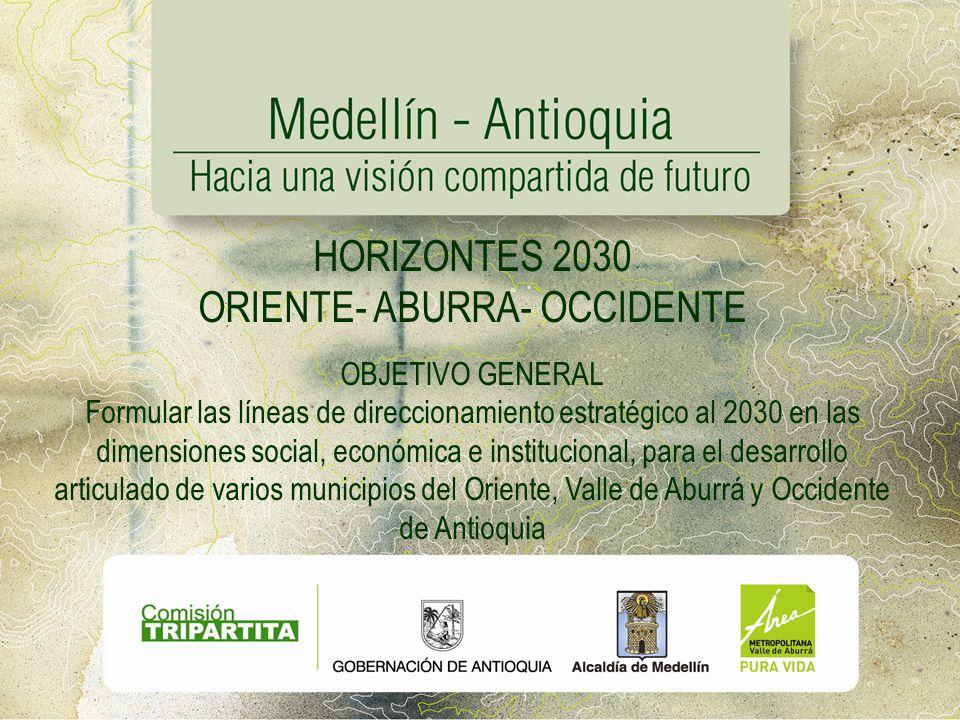 HORIZONTES 2030 ORIENTE- ABURRA- OCCIDENTE OBJETIVO GENERAL Formular las líneas de direccionamiento estratégico al 2030 en las dimensiones social, eco