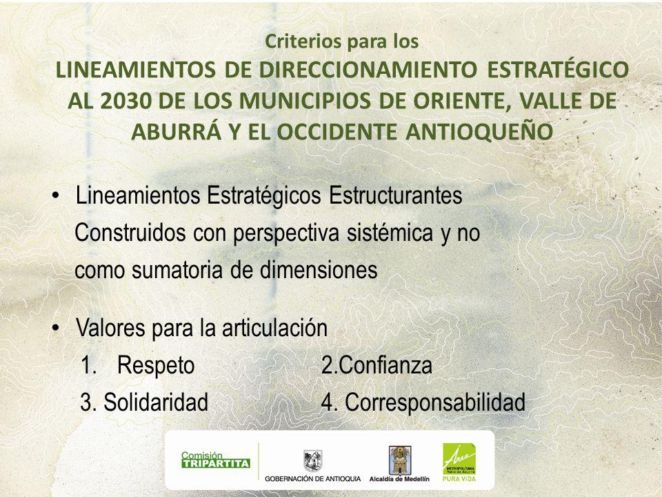 Criterios para los LINEAMIENTOS DE DIRECCIONAMIENTO ESTRATÉGICO AL 2030 DE LOS MUNICIPIOS DE ORIENTE, VALLE DE ABURRÁ Y EL OCCIDENTE ANTIOQUEÑO Lineam
