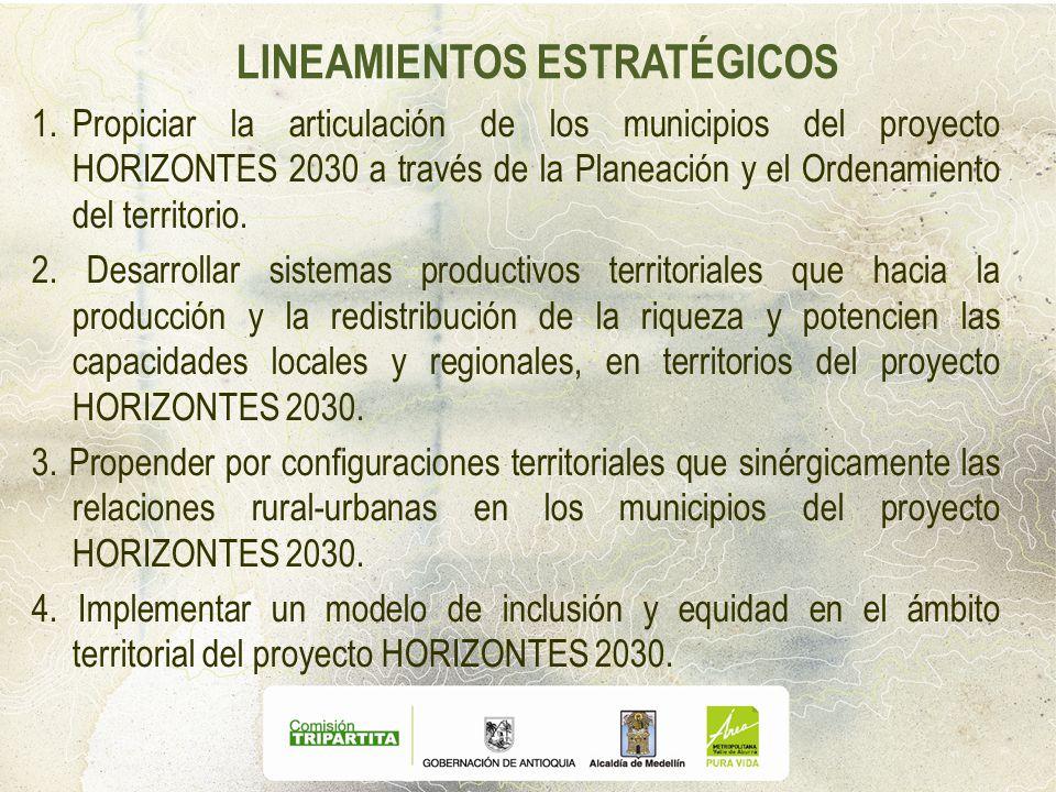 LINEAMIENTOS ESTRATÉGICOS 1.Propiciar la articulación de los municipios del proyecto HORIZONTES 2030 a través de la Planeación y el Ordenamiento del t