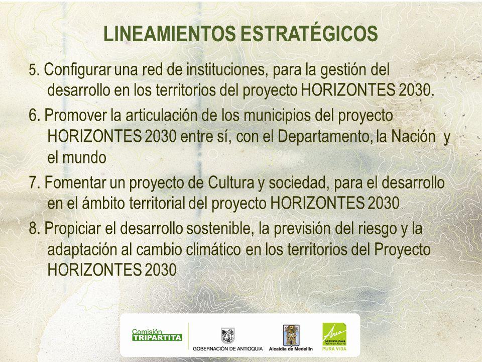 LINEAMIENTOS ESTRATÉGICOS 5. Configurar una red de instituciones, para la gestión del desarrollo en los territorios del proyecto HORIZONTES 2030. 6. P