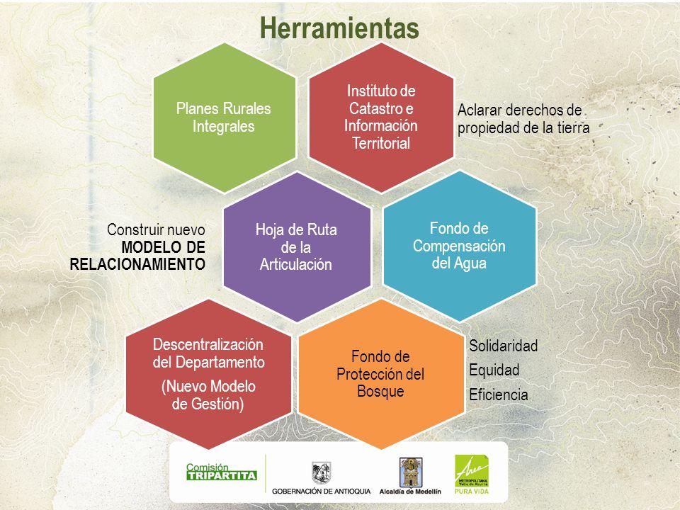 Herramientas Instituto de Catastro e Información Territorial Aclarar derechos de propiedad de la tierra Planes Rurales Integrales Hoja de Ruta de la A