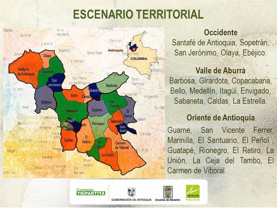 ESCENARIO TERRITORIAL Occidente Santafé de Antioquia, Sopetrán, San Jerónimo, Olaya, Ebéjico. Valle de Aburrá Barbosa, Girardota, Copacabana, Bello, M