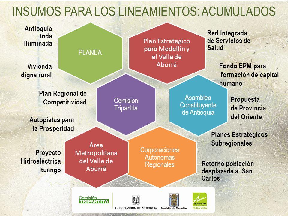 Plan Estrategico para Medellín y el Valle de Aburrá Red Integrada de Servicios de Salud PLANEA Comisión Tripartita Antioquia toda Iluminada Asamblea C