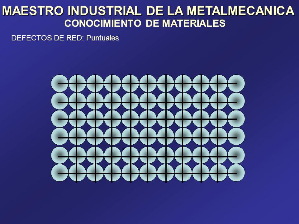 MAESTRO INDUSTRIAL DE LA METALMECANICA CONOCIMIENTO DE MATERIALES DEFECTOS DE RED: Puntuales