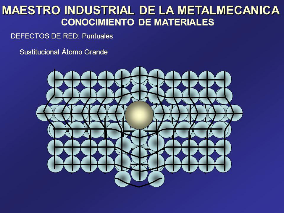 MAESTRO INDUSTRIAL DE LA METALMECANICA DEFECTOS DE RED: Puntuales Sustitucional Átomo Grande CONOCIMIENTO DE MATERIALES