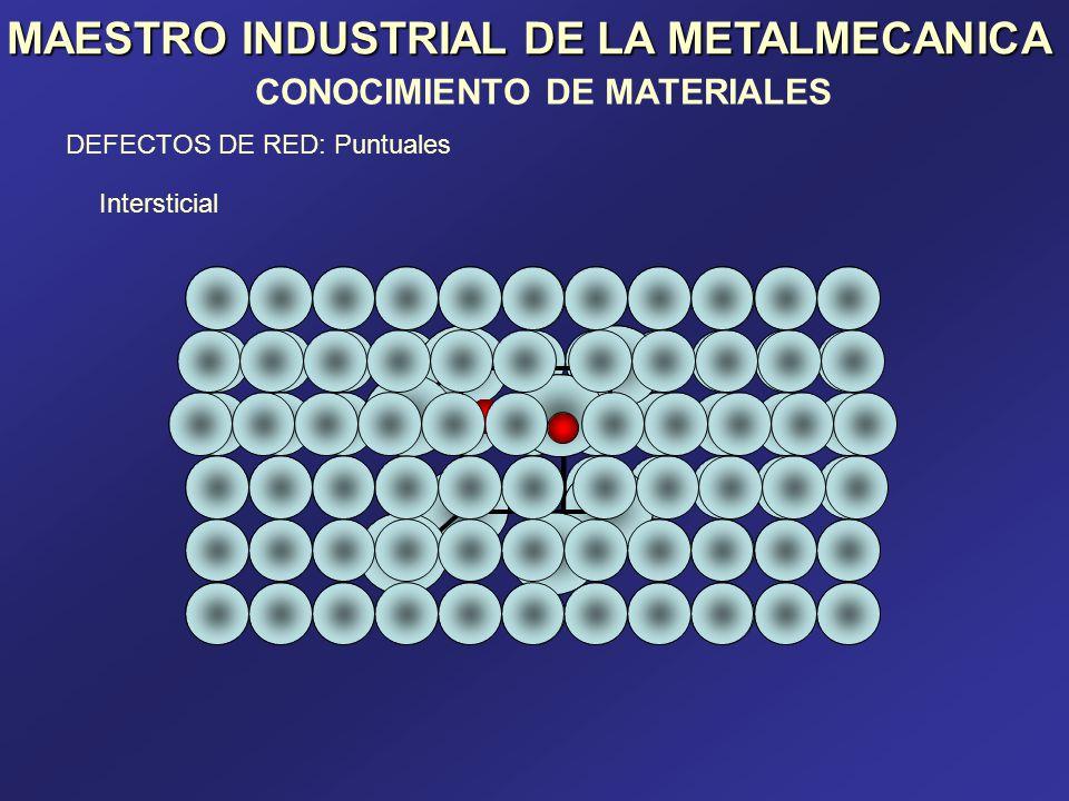 MAESTRO INDUSTRIAL DE LA METALMECANICA DEFECTOS DE RED: Puntuales Intersticial CONOCIMIENTO DE MATERIALES