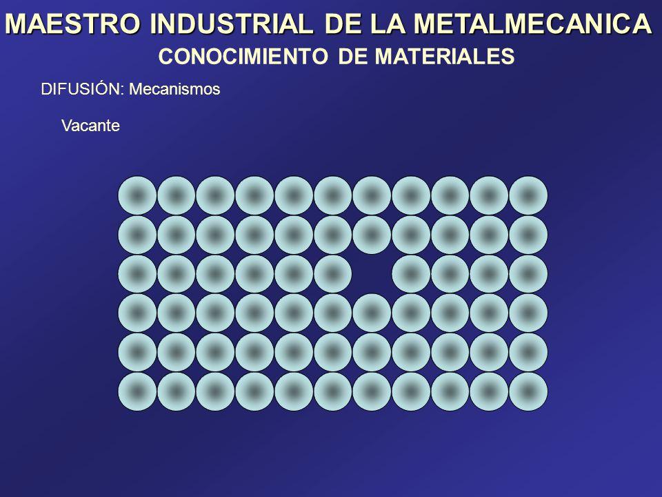 MAESTRO INDUSTRIAL DE LA METALMECANICA CONOCIMIENTO DE MATERIALES DIFUSIÓN: Mecanismos Vacante
