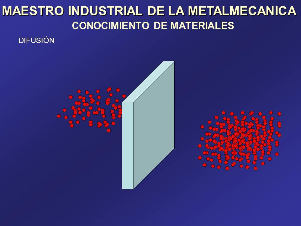 MAESTRO INDUSTRIAL DE LA METALMECANICA CONOCIMIENTO DE MATERIALES DIFUSIÓN