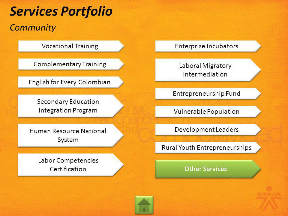 Complementary Training English for Every Colombian Vocational Training Other Services Laboral Migratory Intermediation Laboral Migratory Intermediatio