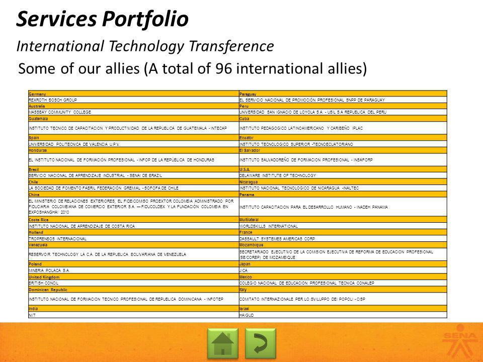 Some of our allies (A total of 96 international allies) International Technology Transference Services Portfolio GermanyParaguay REXROTH BOSCH GROUPEL