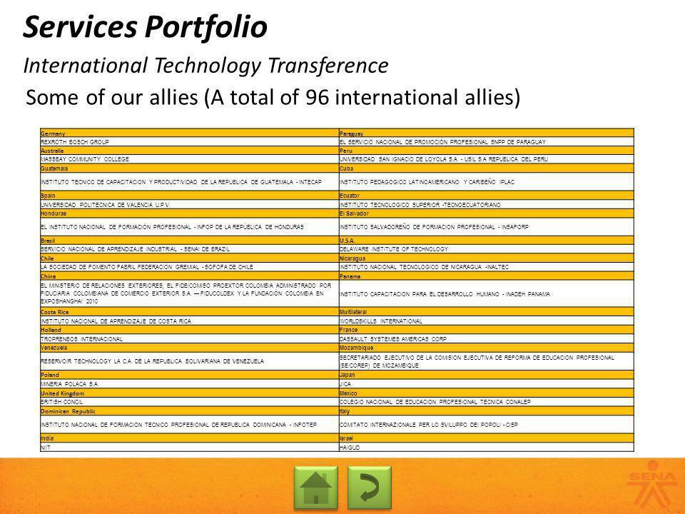 Some of our allies (A total of 96 international allies) International Technology Transference Services Portfolio GermanyParaguay REXROTH BOSCH GROUPEL SERVICIO NACIONAL DE PROMOCIÓN PROFESIONAL SNPP DE PARAGUAY AustraliaPeru MASSBAY COMMUNITY COLLEGEUNIVERSIDAD SAN IGNACIO DE LOYOLA S.A.