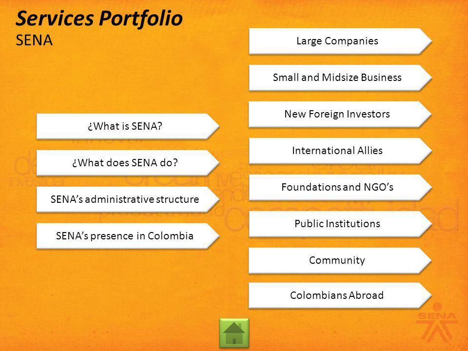 Complementary Training www Services Portfolio