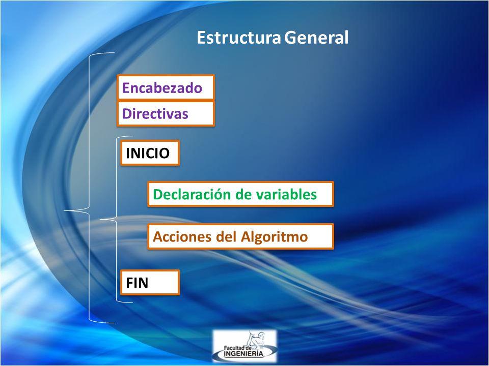 Estructura General INICIO FIN Declaración de variables Acciones del Algoritmo Encabezado Directivas