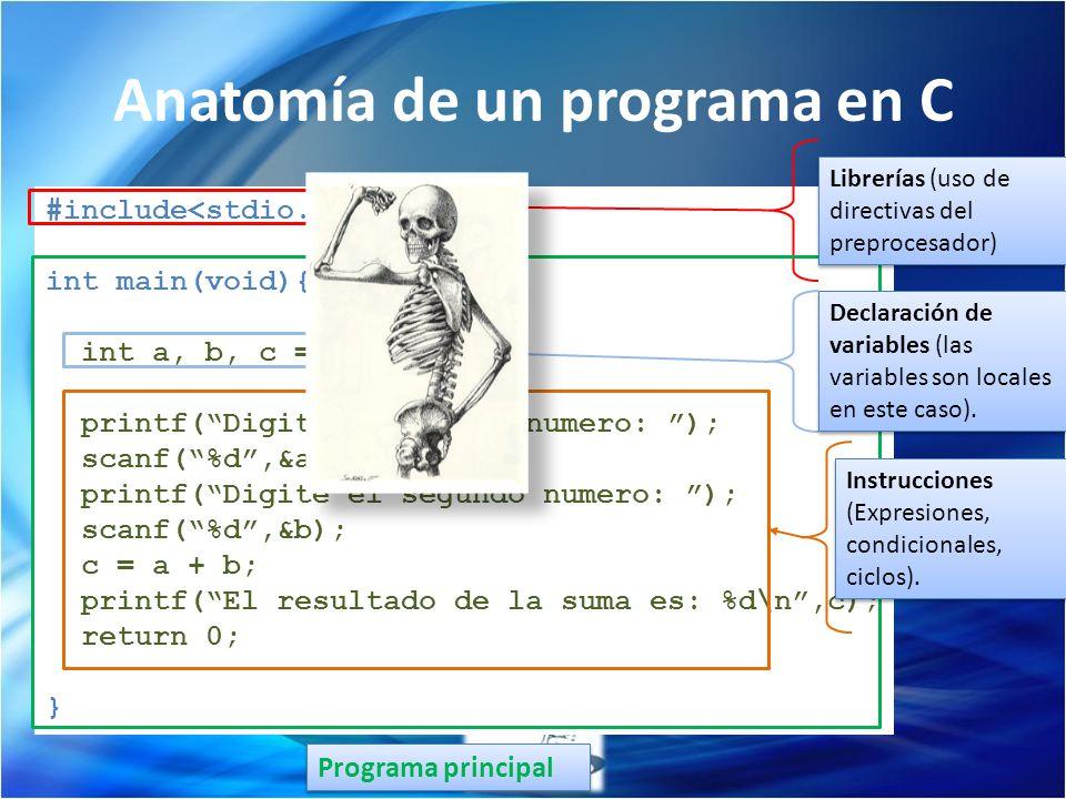 Anatomía de un programa en C #include int main(void){ int a, b, c = 0; printf(Digite el primer numero: ); scanf(%d,&a); printf(Digite el segundo numer