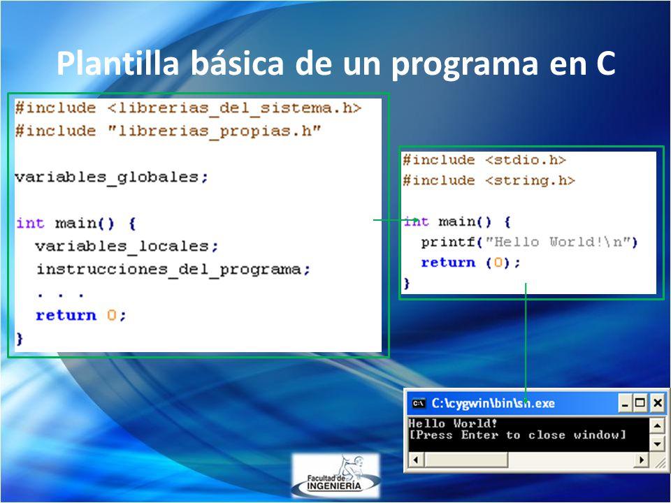 Plantilla básica de un programa en C