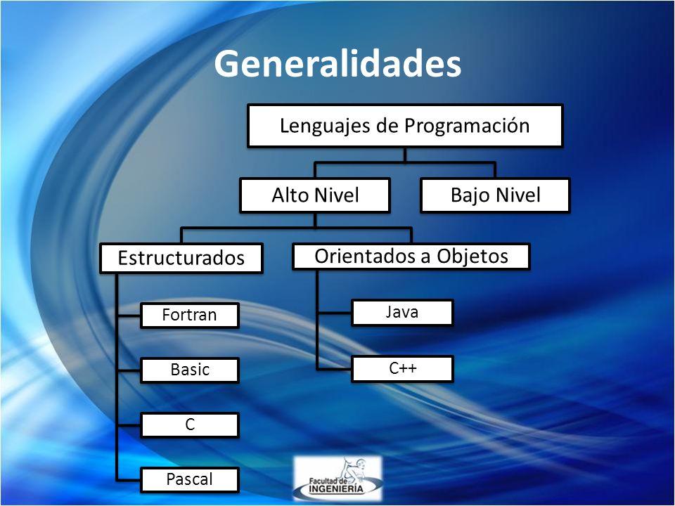 Generalidades Lenguajes de Programación Alto Nivel Estructurados Fortran Basic C Pascal Orientados a Objetos Java C++ Bajo Nivel