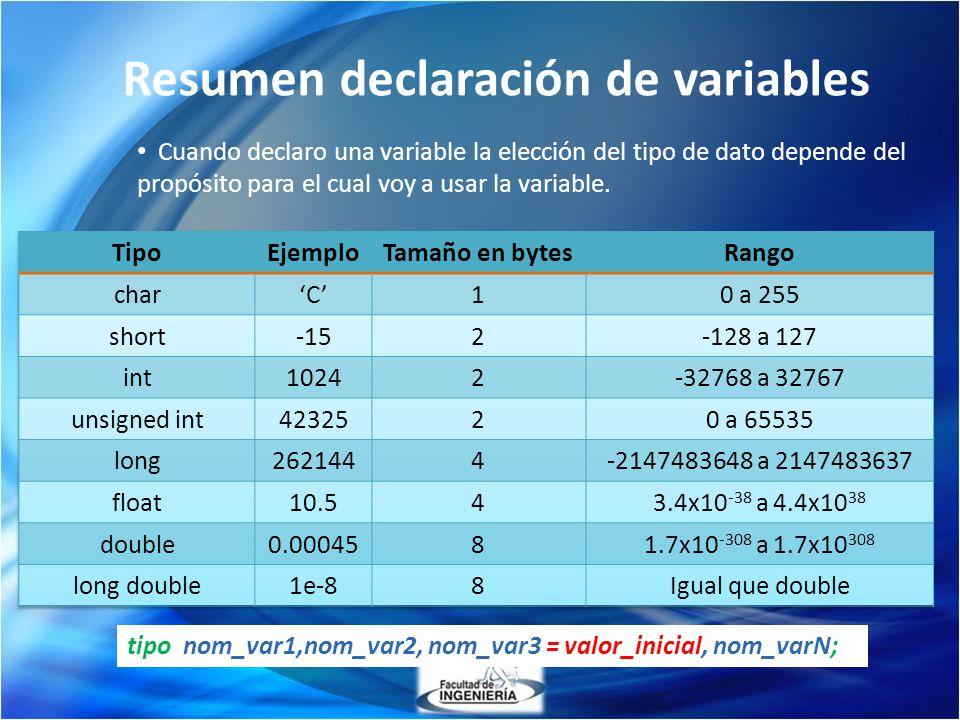 Resumen declaración de variables Cuando declaro una variable la elección del tipo de dato depende del propósito para el cual voy a usar la variable. t