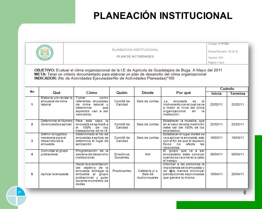 PLANEACIÓN INSTITUCIONAL 6 P