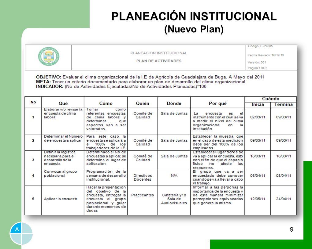 PLANEACIÓN INSTITUCIONAL (Nuevo Plan) 9 A