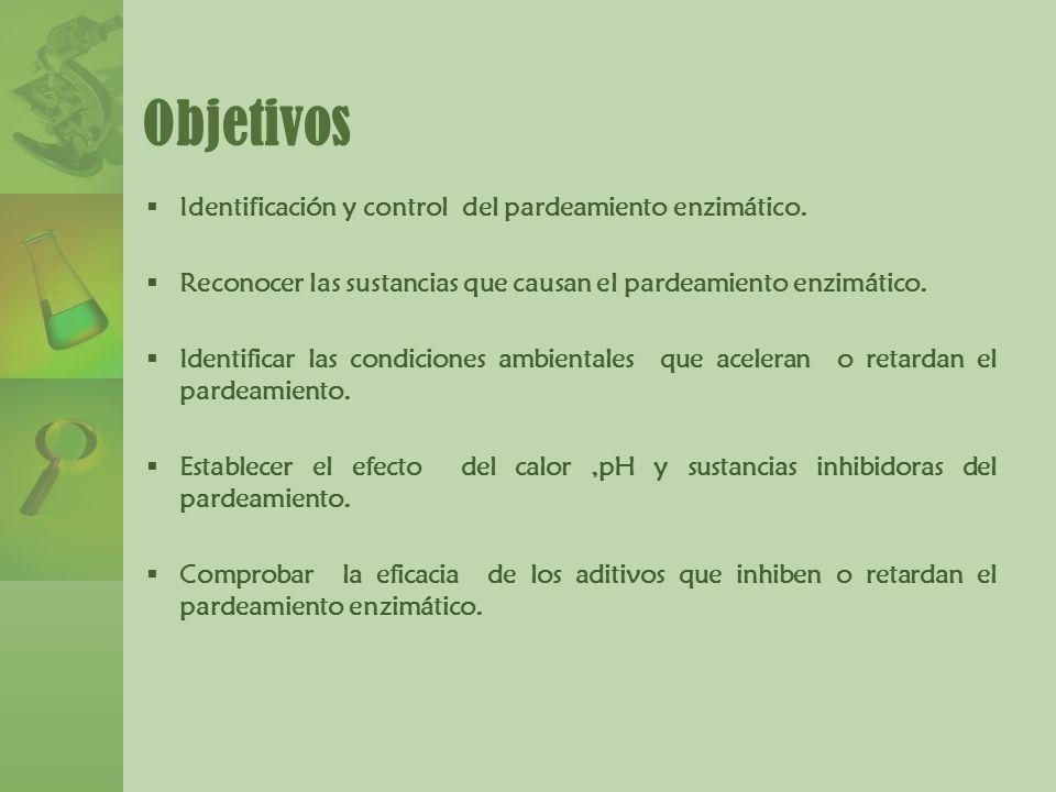 Objetivos Identificación y control del pardeamiento enzimático. Reconocer las sustancias que causan el pardeamiento enzimático. Identificar las condic