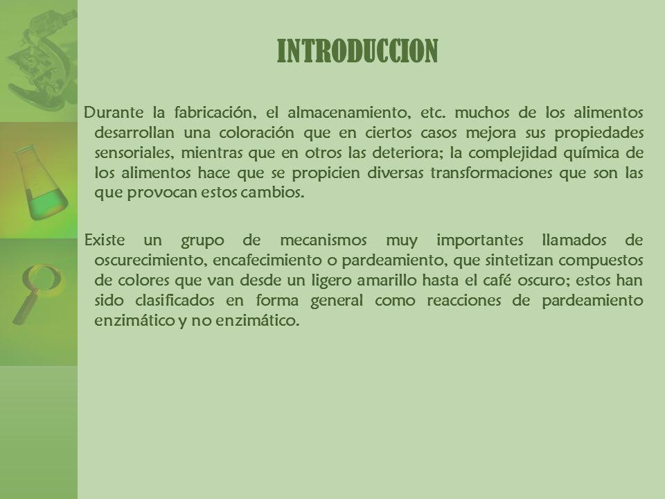 INTRODUCCION Durante la fabricación, el almacenamiento, etc.