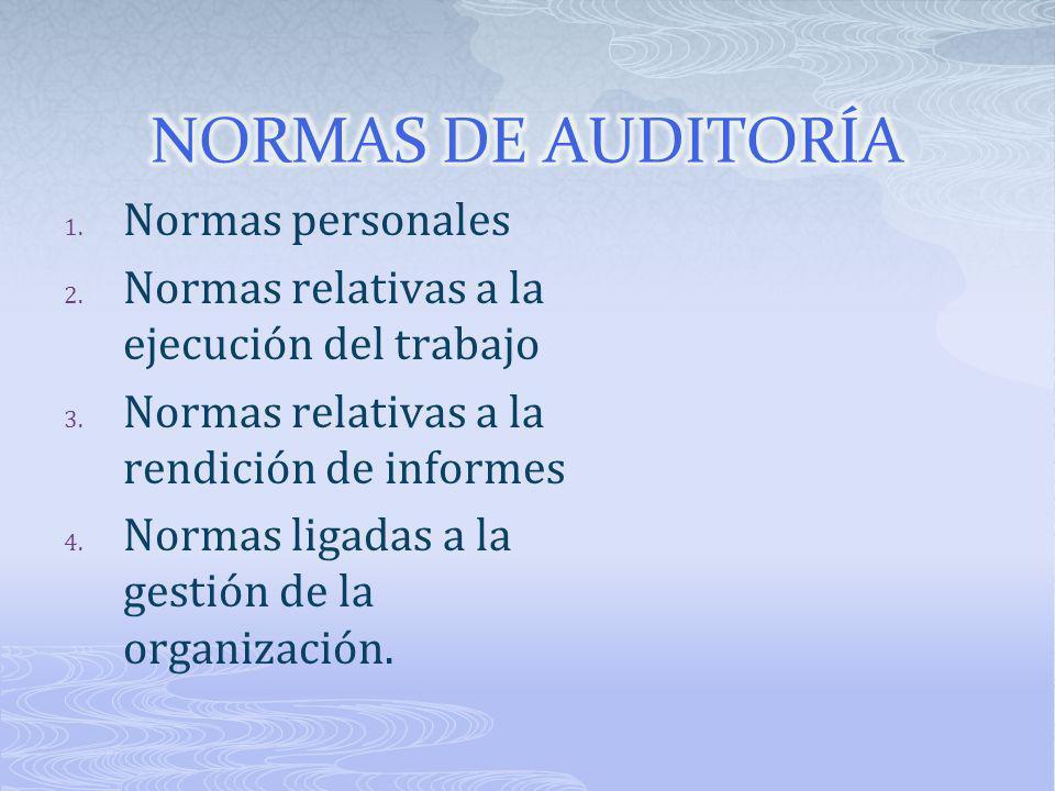 1. Normas personales 2. Normas relativas a la ejecución del trabajo 3. Normas relativas a la rendición de informes 4. Normas ligadas a la gestión de l