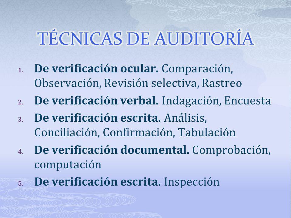 1. De verificación ocular. Comparación, Observación, Revisión selectiva, Rastreo 2. De verificación verbal. Indagación, Encuesta 3. De verificación es
