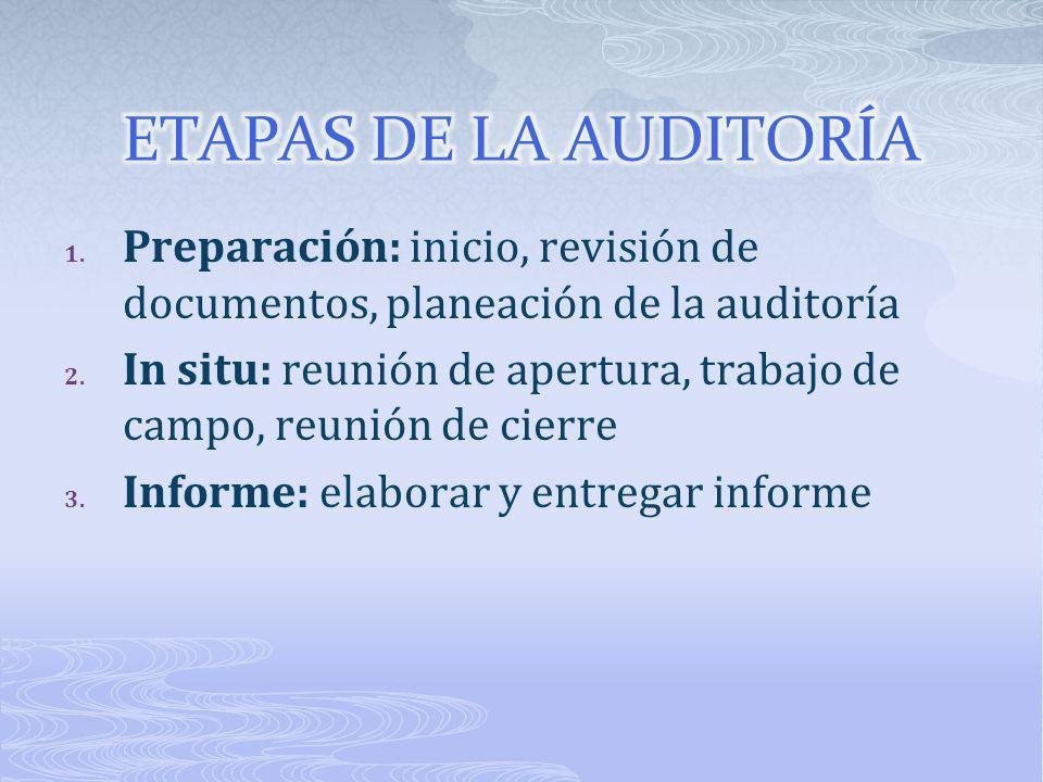 1. Preparación: inicio, revisión de documentos, planeación de la auditoría 2. In situ: reunión de apertura, trabajo de campo, reunión de cierre 3. Inf