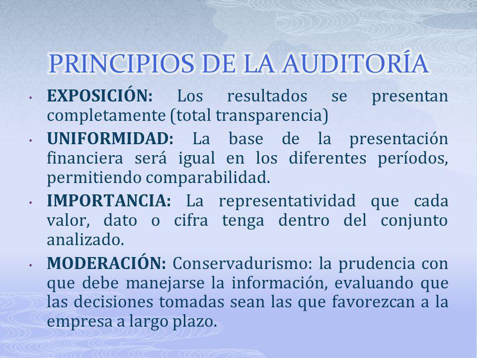 EXPOSICIÓN: Los resultados se presentan completamente (total transparencia) UNIFORMIDAD: La base de la presentación financiera será igual en los difer