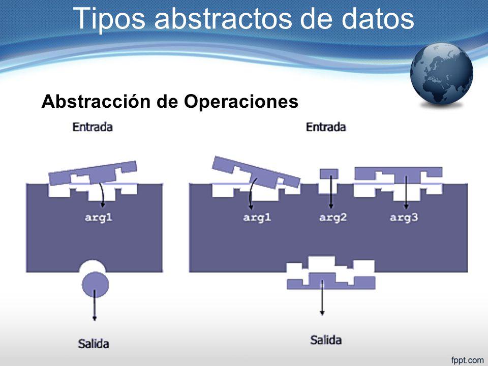 Abstracción de Operaciones