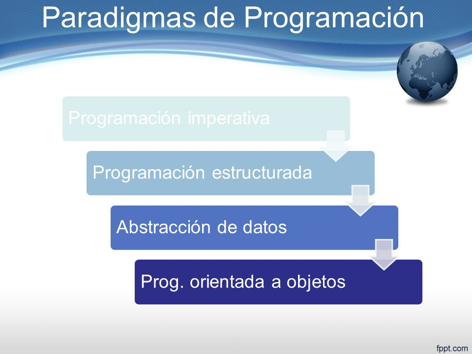 Paradigmas de Programación Programación imperativa Programación estructurada Abstracción de datosProg. orientada a objetos