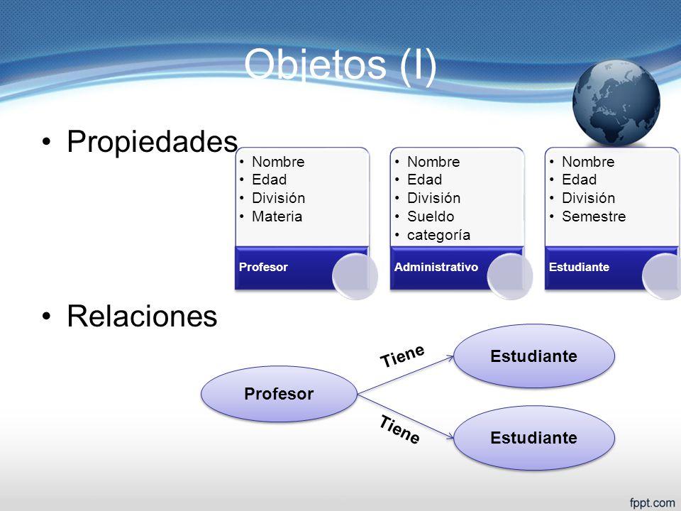 Objetos (I) Propiedades Relaciones Nombre Edad División Materia Profesor Nombre Edad División Sueldo categoría Administrativo Nombre Edad División Sem